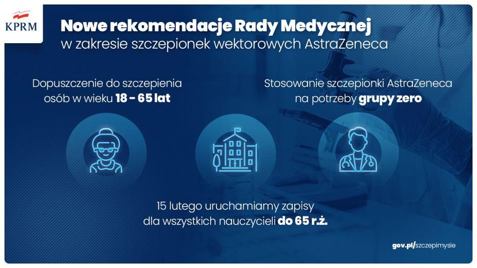 Szczepionka firmy AstraZeneca dla wszystkich nauczycieli poniżej 65. roku życia - galeria