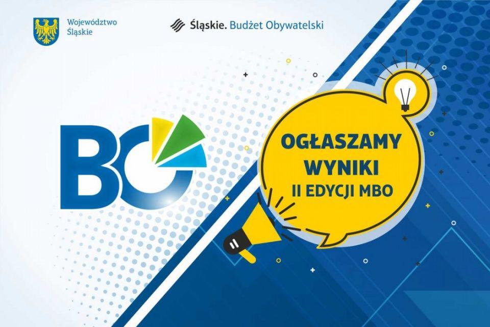Wyniki II edycji Marszałkowskiego Budżetu Obywatelskiego - galeria