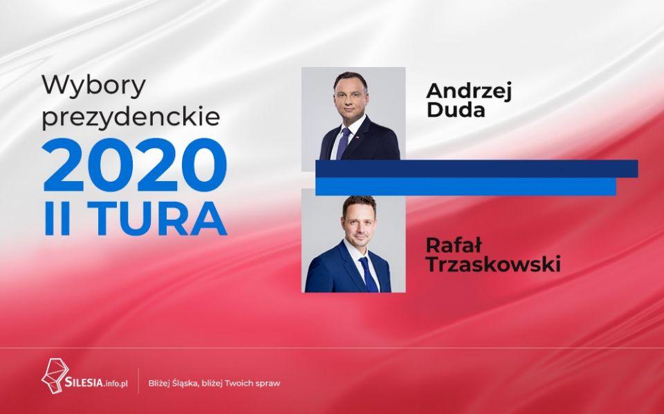 Wyniki wyborów prezydenckich 2020. PKW podała ostateczne dane - galeria