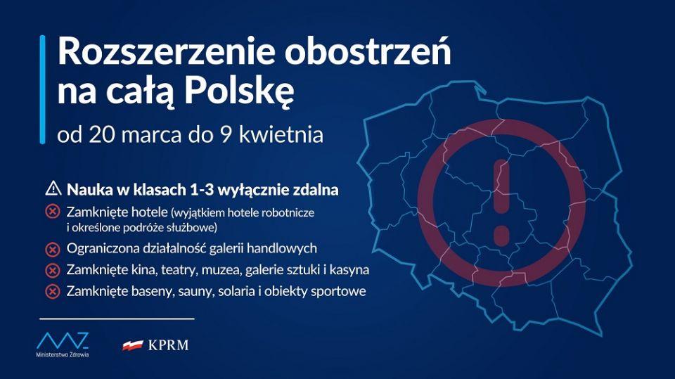 Od 20 marca do 9 kwietnia rozszerzenie obostrzeń na całą Polskę! - galeria