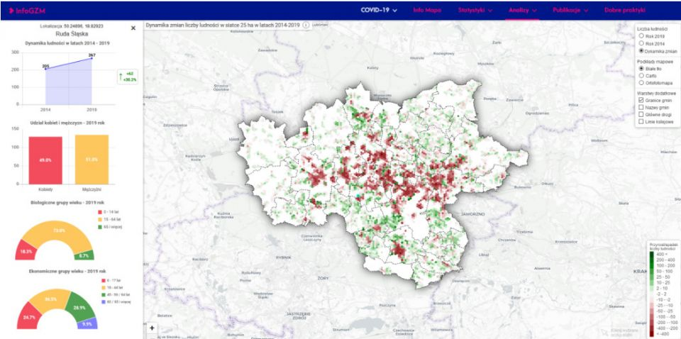 Info GZM: Czy w całej Metropolii ubywa mieszkańców? - galeria