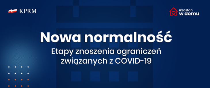 Nowa normalność. Etapy znoszenia ograniczeń związanych z COVID-19 - galeria